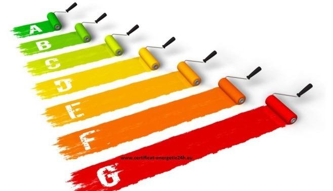 Certificat energetic in 24 ore